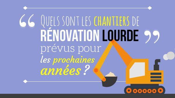 charleroi-chantiers-renovation-prevus